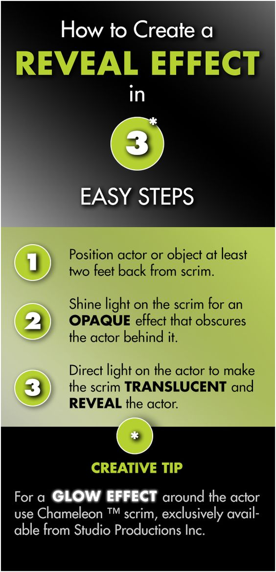 3 Steps to the Reveal Effect with Chameleon™ Scrims